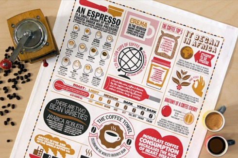 Stuart Gardiner tea towel - coffee design