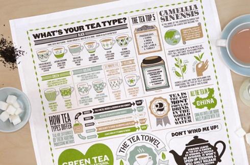 Stuart Gardiner tea towel - tea design